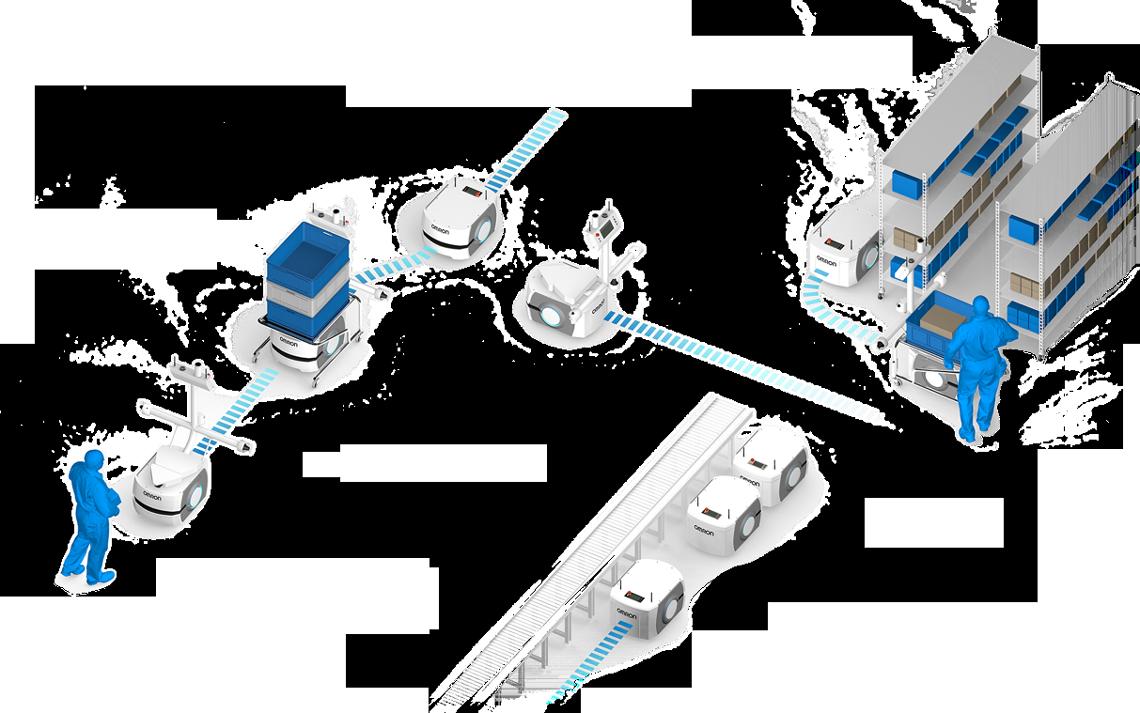 mobile-robots-flow